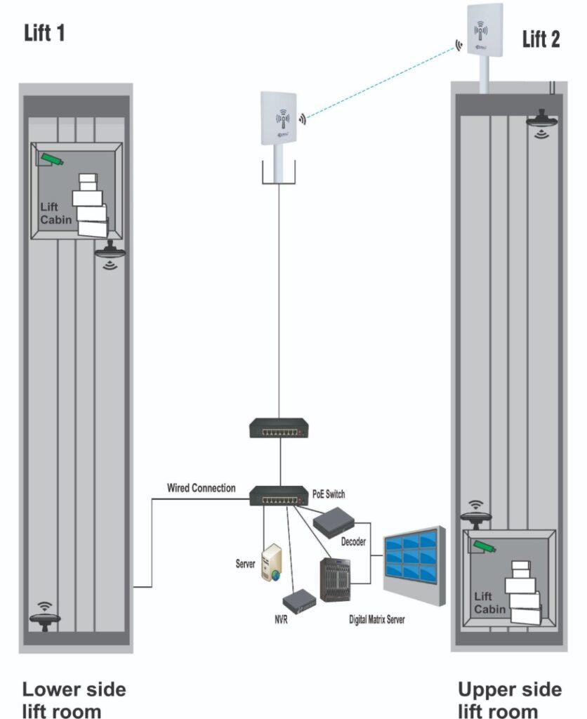 xpia lift solution